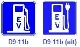 EV Fuel symbols