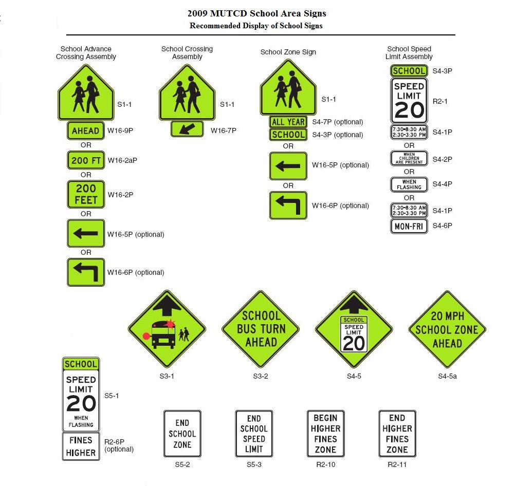 2009 MUTCD - School signs